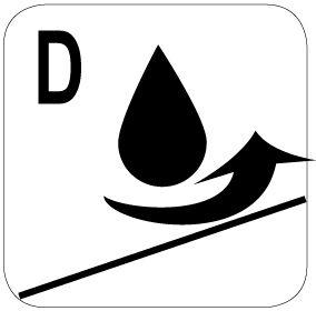 durable water repellant